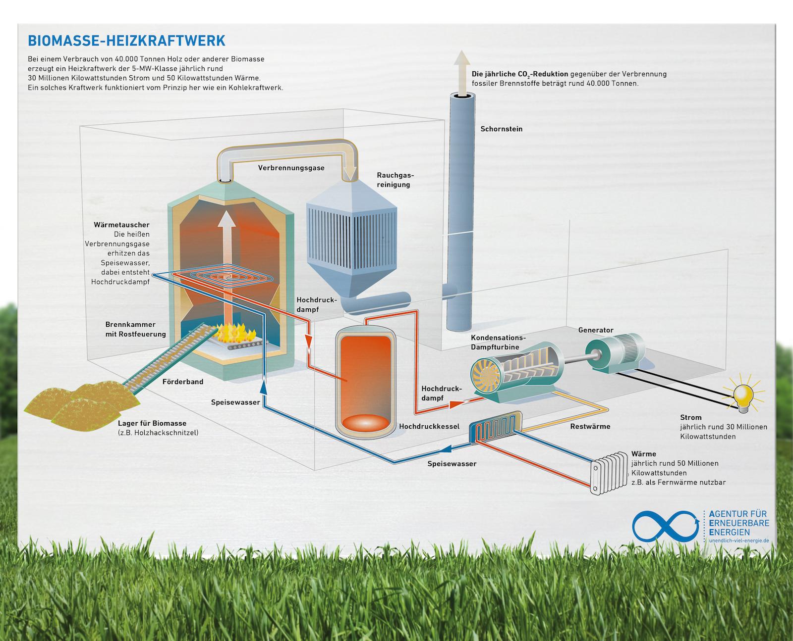 Геохимия окружающей среды 0